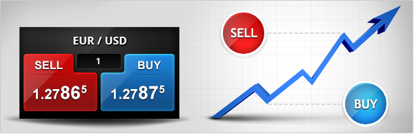 Spread Betting Explained Youtube Video - image 2