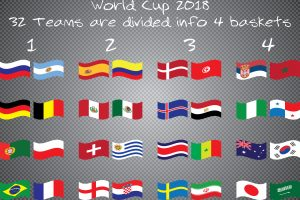 World Cup 2018 teams: Which 32 nations are on their way to Russia?
