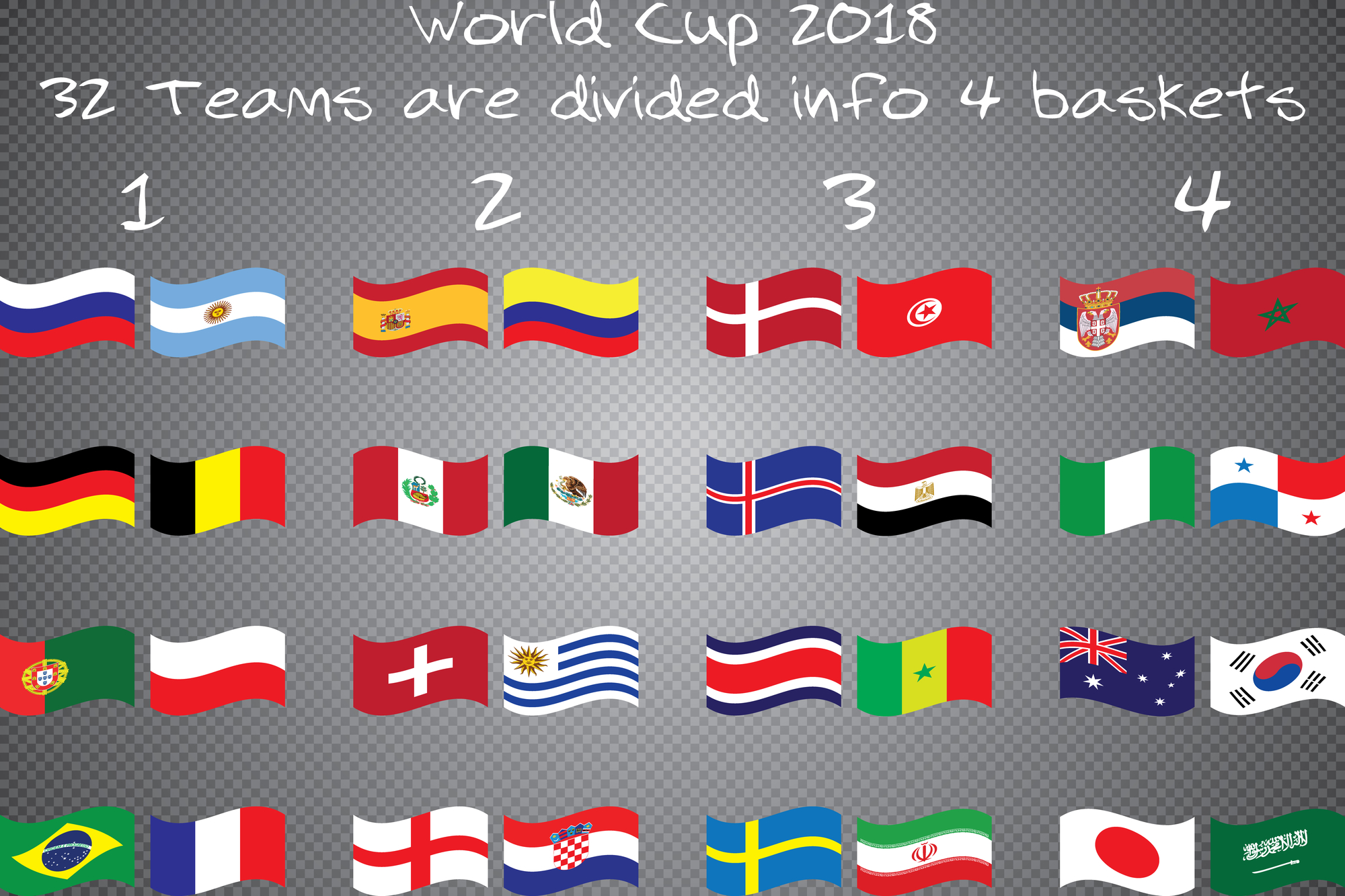World Cup 2018 teams