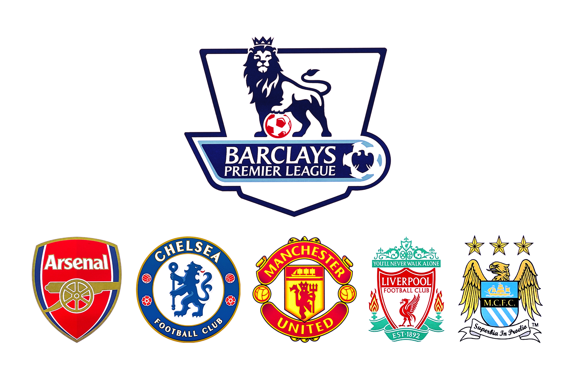 Premier League update on the weeks matches