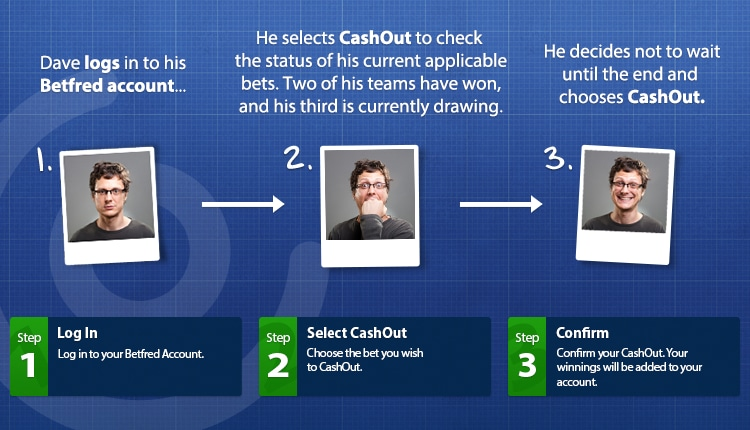 Betfred Cash Out for your Sports Bets Explained