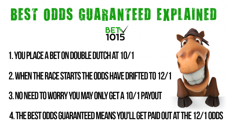 Redzone Sports Best Odds Guaranteed