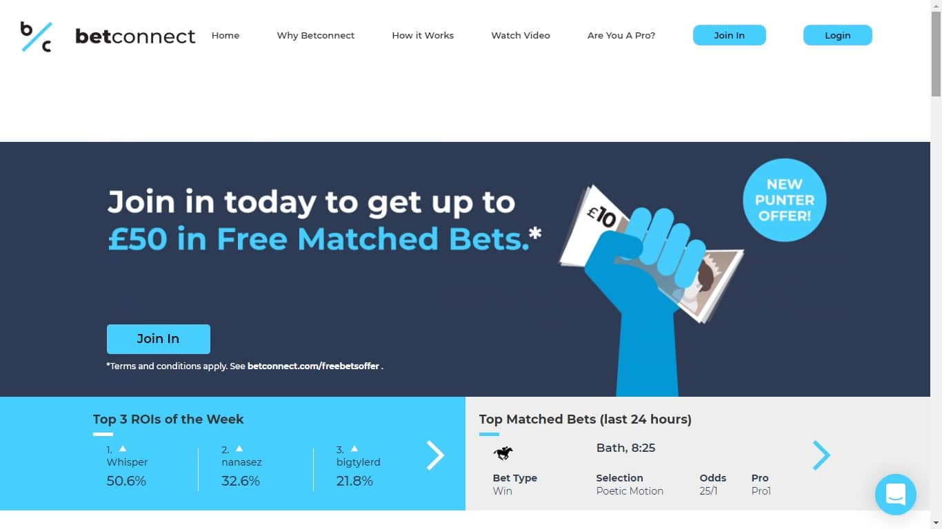 Betconnect Exchange betting