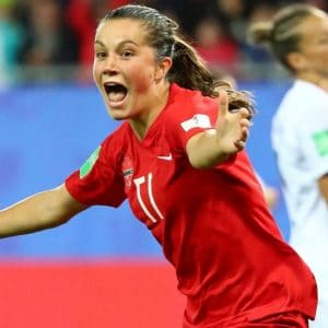 Womens World Cup Predictions Group A
