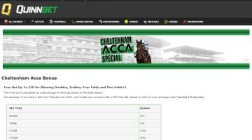 Cheltenham Acca Bonus Offer at Quinnbet