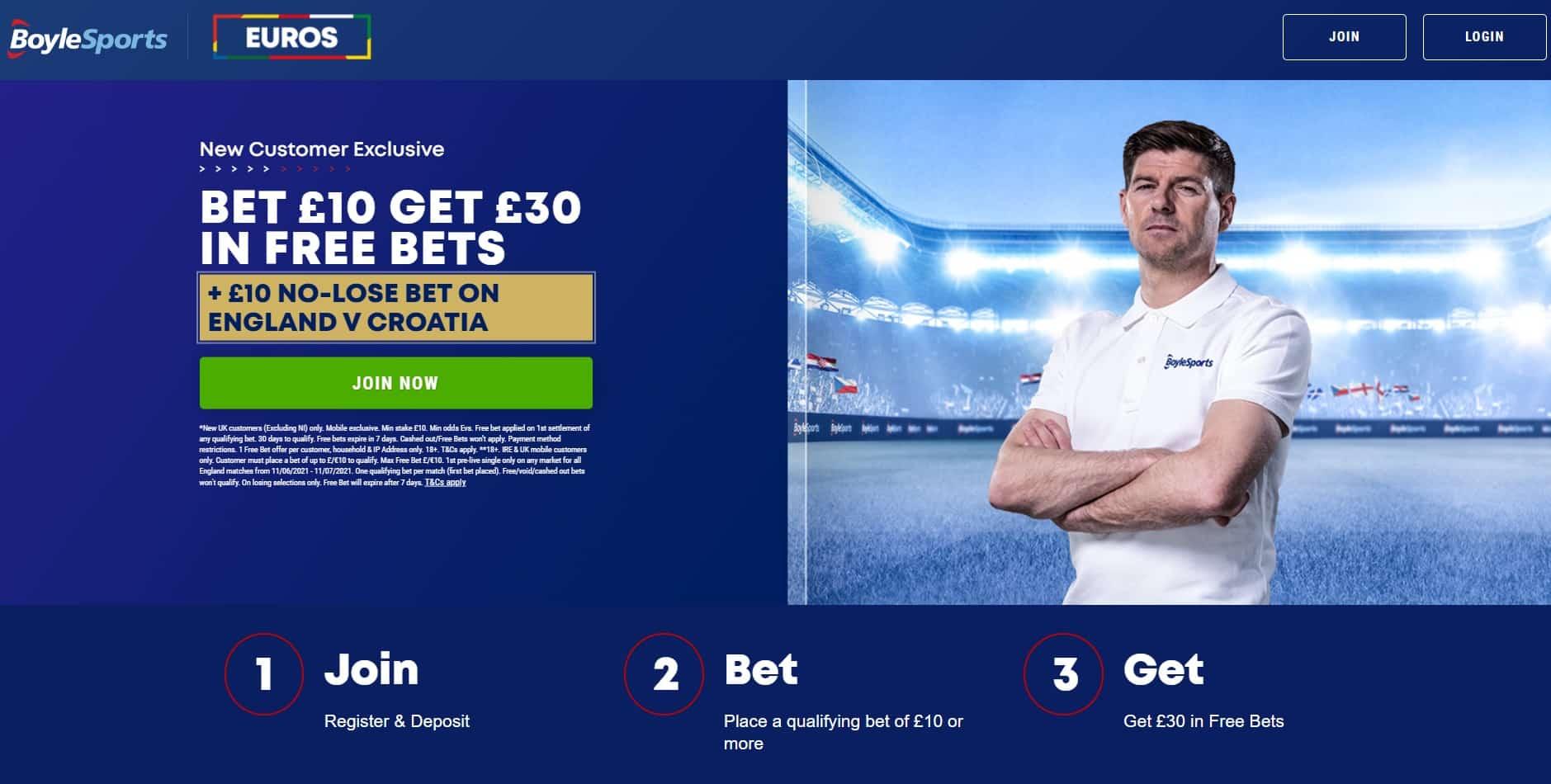 £/€10 No-Lose Bet for the England v Scotland