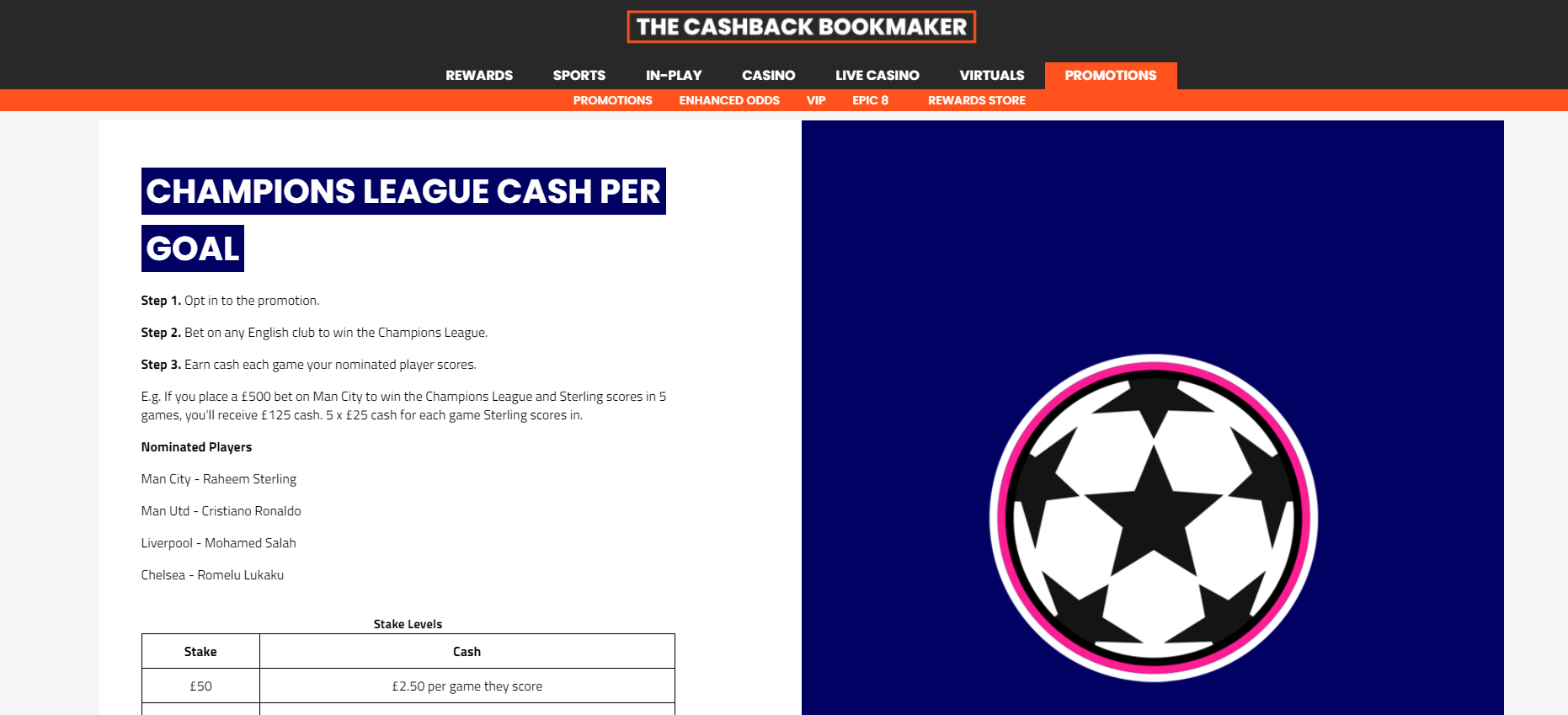 Champions League Free Bets for Goals Offer